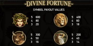 Divine Fortune Simboluri