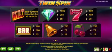 Twin Spin Simboluri