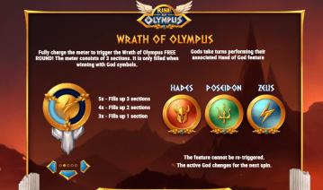 Rise of Olympus Wrath Of Olympus