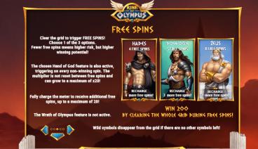 Rise of Olympus Rotirile gratuite