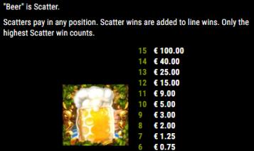 Beer Party Big Win