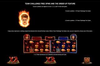 Gordon Ramsey Hell's Kitchen Team Challenge