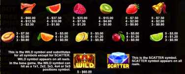 Juicy Fruits Simboluri