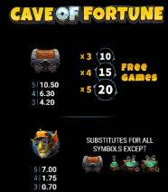 Cave of Fortune Simboluri