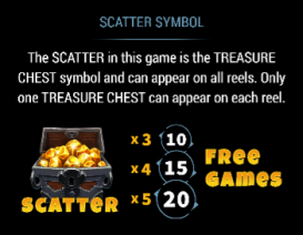 Cave of Fortune scatter