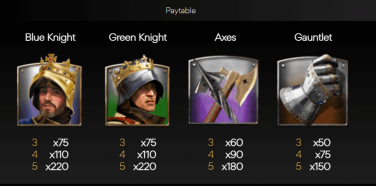 Knights of Fortune Lista Simboluri