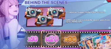 Candy Island Princess Behind the Scenes feature
