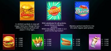 Royale With Cheese Megaways Simboluri