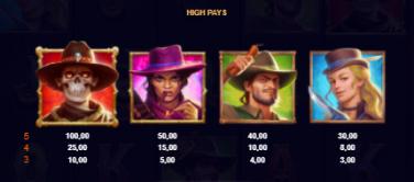 Bounty Showdown Simboluri