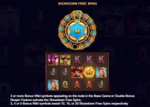 Bounty Showdown Rotiri Gratuite