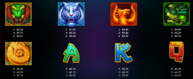 Legend of the Four Beasts Simboluri