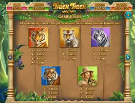 Tiger Tiger Simboluri