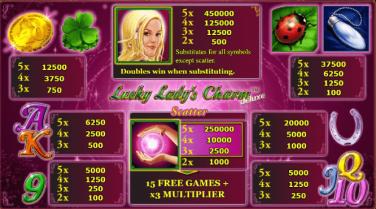 Lucky Lady's Charm Deluxe 10 Simboluri